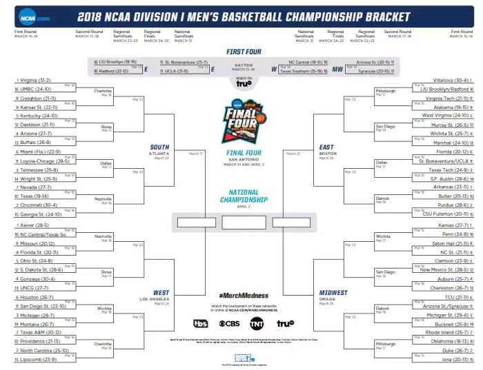2018-ncaa-tournament-bracket